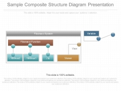 Sample Composite Structure Diagram Presentation
