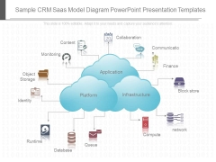 Sample Crm Saas Model Diagram Powerpoint Presentation Templates