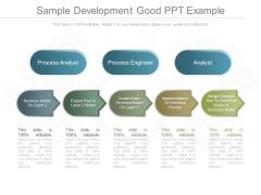 Sample Development Good Ppt Example