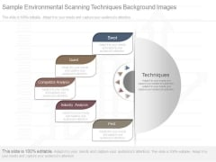 Sample Environmental Scanning Techniques Background Images