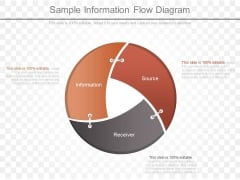 Sample Information Flow Diagram
