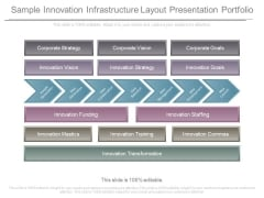 Sample Innovation Infrastructure Layout Presentation Portfolio