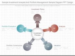 Sample Investment Analysis And Portfolio Management Sample Diagram Ppt Design