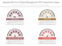 Sample Kpis For Project Management Ppt Powerpoint Ideas