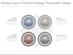 Sample Layout Of Growth Strategy Presentation Design