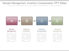 Sample Management Incentive Compensation Ppt Slides