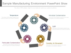 Sample Manufacturing Environment Powerpoint Show