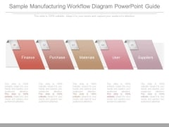 Sample Manufacturing Workflow Diagram Powerpoint Guide