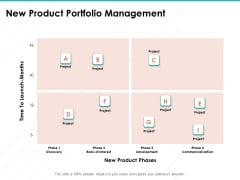 Sample Market Research And Analysis Report New Product Portfolio Management Ppt File Slides PDF