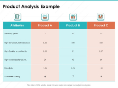Sample Market Research And Analysis Report Product Analysis Example Ppt File Designs PDF