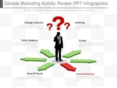Sample Marketing Activity Review Ppt Infographics
