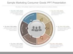 Sample Marketing Consumer Goods Ppt Presentation