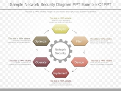 Sample Network Security Diagram Ppt Example Of Ppt