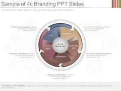 Sample Of 4c Branding Ppt Slides