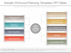 Sample Of Account Planning Templates Ppt Slides