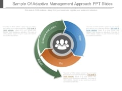 Sample Of Adaptive Management Approach Ppt Slides