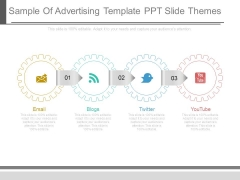 Sample Of Advertising Template Ppt Slide Themes