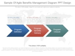 Sample Of Agile Benefits Management Diagram Ppt Design