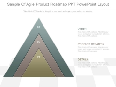 Sample Of Agile Product Roadmap Ppt Powerpoint Layout