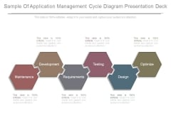 Sample Of Application Management Cycle Diagram Presentation Deck