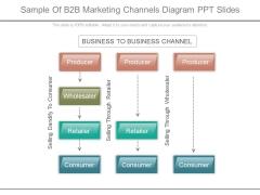 Sample Of B2b Marketing Channels Diagram Ppt Slides