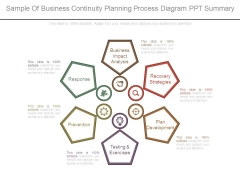 Sample Of Business Continuity Planning Process Diagram Ppt Summary