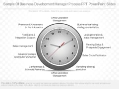 Sample Of Business Development Manager Process Ppt Powerpoint Slides
