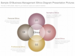 Sample Of Business Management Ethics Diagram Presentation Pictures