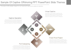 Sample Of Captive Offshoring Ppt Powerpoint Slide Themes