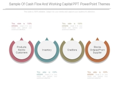 Sample Of Cash Flow And Working Capital Ppt Powerpoint Themes