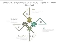 Sample Of Catalyst Insight Vs Relativity Diagram Ppt Slides Download