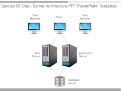 Sample Of Client Server Architecture Ppt Powerpoint Templates