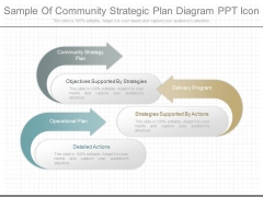 Sample Of Community Strategic Plan Diagram Ppt Icon