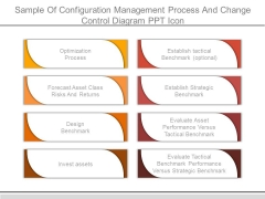 Sample Of Configuration Management Process And Change Control Diagram Ppt Icon