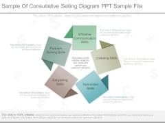 Sample Of Consultative Selling Diagram Ppt Sample File