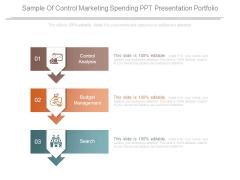 Sample Of Control Marketing Spending Ppt Presentation Portfolio