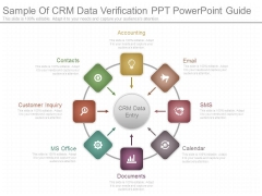 Sample Of Crm Data Verification Ppt Powerpoint Guide