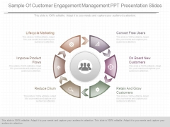 Sample Of Customer Engagement Management Ppt Presentation Slides