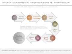 Sample Of Customized Portfolio Management Approach Ppt Powerpoint Layout