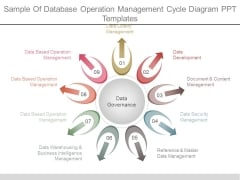 Sample Of Database Operation Management Cycle Diagram Ppt Templates