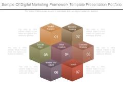 Sample Of Digital Marketing Framework Template Presentation Portfolio