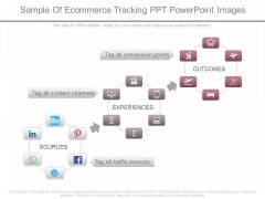 Sample Of Ecommerce Tracking Ppt Powerpoint Images