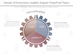 Sample Of Ecommerce Usability Diagram Powerpoint Topics