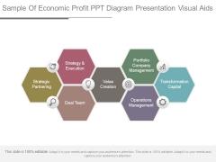 Sample Of Economic Profit Ppt Diagram Presentation Visual Aids