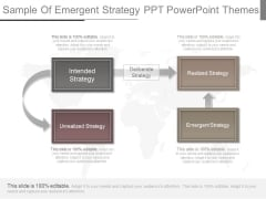 Sample Of Emergent Strategy Ppt Powerpoint Themes