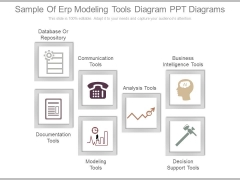 Sample Of Erp Modeling Tools Diagram Ppt Diagrams