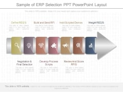 Sample Of Erp Selection Ppt Powerpoint Layout