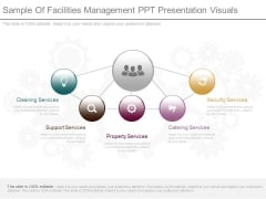 Sample Of Facilities Management Ppt Presentation Visuals
