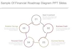 Sample Of Financial Roadmap Diagram Ppt Slides