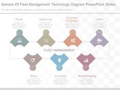 Sample Of Fleet Management Technology Diagram Powerpoint Slides